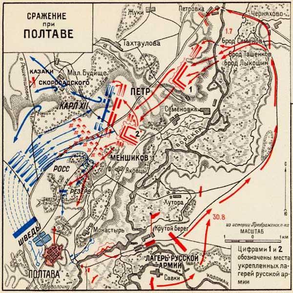 Полная схема хода всей Полтавской битвы