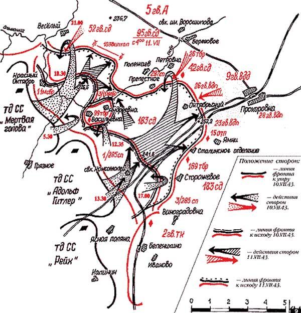 Схема Курской битвы